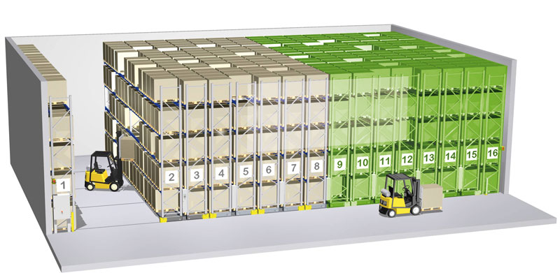 Product-Industrial-mobile-pallet-rack-layout_increase-capacity